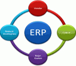 web based erp software